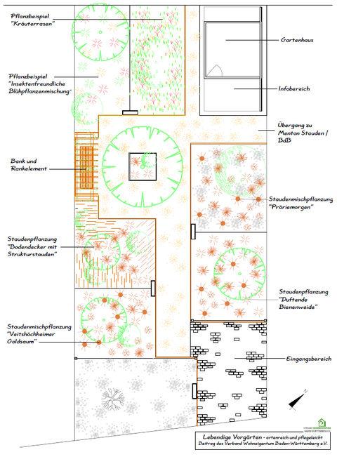 Plan Garten LGS Lahr