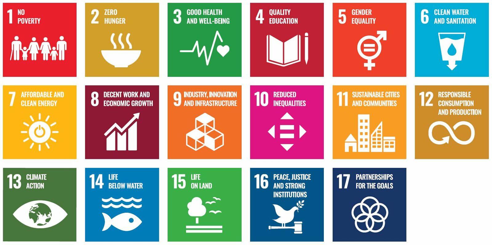 Einzelne Icons der 17 Ziele zur nachhaltigen Entwicklung