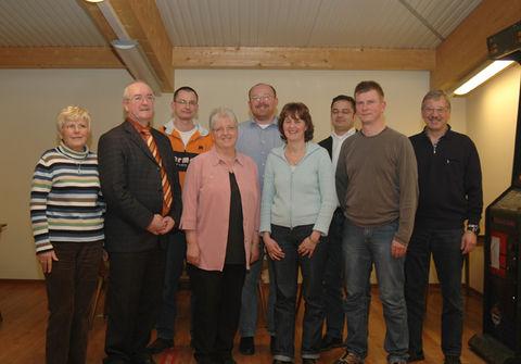 Vorstand 2008 - 2011